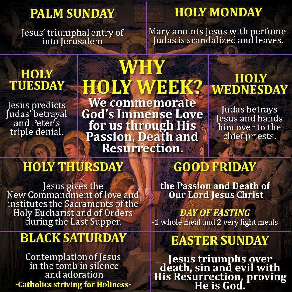 Thoughts For The Holy Week
